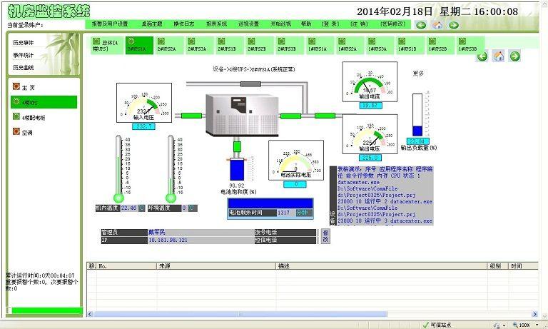 机房动力设备监控系统